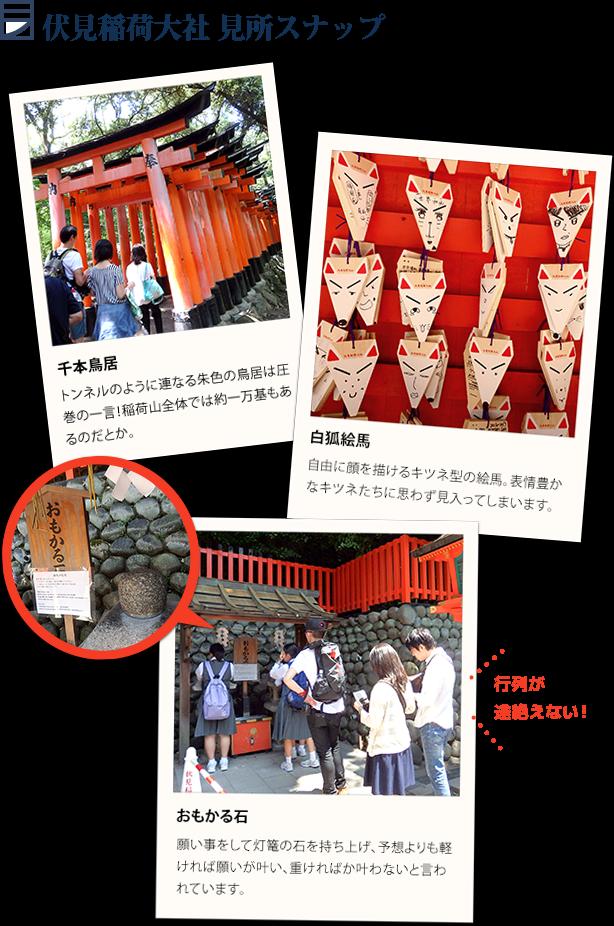 伏見稲荷大社 見所スナップ:千本鳥居、白狐絵馬、おもかる石